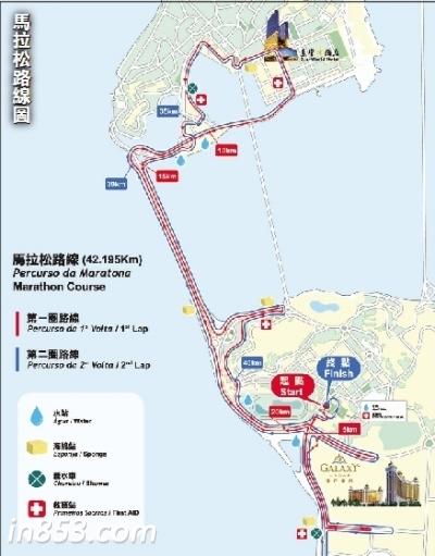 马拉松路线图